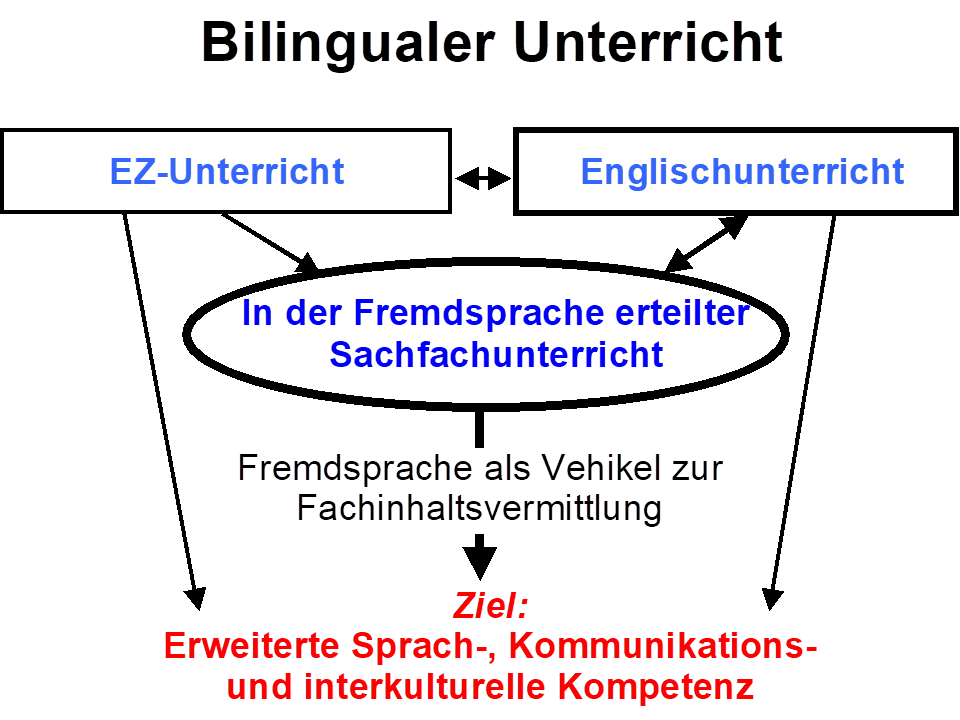 BiliGrafik